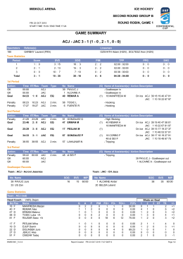 GAME SUMMARY ACJ - JAC 3 - 1 (1 - 0 , 2 - 1 , 0 - 0)