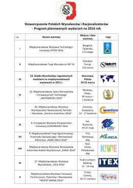 Program Międzynarodowych Wystaw Innowacji na rok 2016