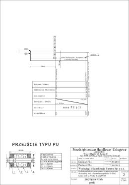 PRZEJŚCIE TYPU PU - Wodociągi i Kanalizacja Turawa Sp. z oo