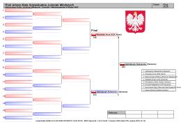 Pool winner-Kata Indywidualne Juniorek Młodszych