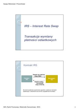 IRS - RynkiFinansowe.pl