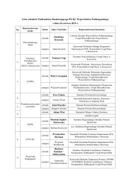 Lista członków Podkomitetu Monitorującego PO KL Województwa