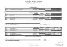 Wyniki GPV Seniorów 16.05.2015