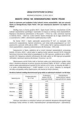 miasto opole na demograficznej mapie polski