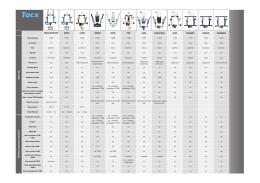Ogólne dane Dodatkowe wyposażenie (opcjonalnie) Ogólne dane