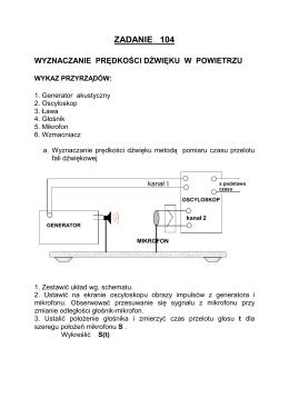 ZADANIE 104 - Pracownia Technik Pomiarowych