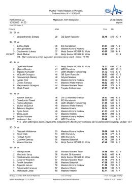 Puchar Polski Masters w Pływaniu Stalowa Wola, 9/ - 10