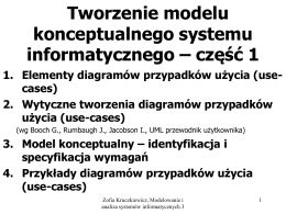 Tworzenie modelu konceptualnego systemu informatycznego