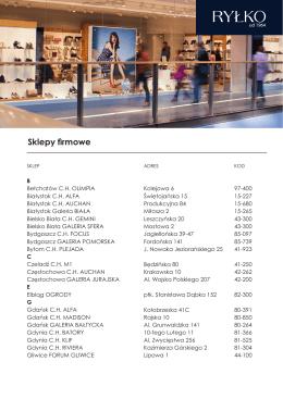 Lista sklepów firmowych RYŁKO