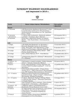 Lista imprez objętych Patronatem Honorowym Wojewody