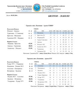 билтен – 20.коло - Градски фудбалски савез ЛЕСКОВАЦ