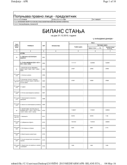 биланс стања - Beogradska berza