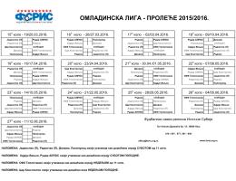 ОМЛАДИНСКА ЛИГА - ПРОЛЕЋЕ 2015/2016.