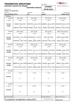 Raspored igranja utorak juniori