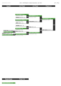 Az országos bajnokság teljes eredménylistáját és részleteit ITT lehet