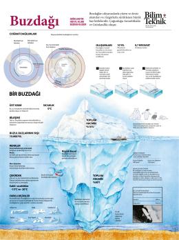 Buzdağı - Bilim Teknik
