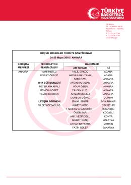 Küçükler Türkiye Şampiyonası 2016