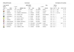 Yarış Sonuçları