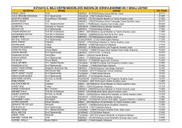 2016 müdürlük başvuru ek-1 değerlendirme listesi