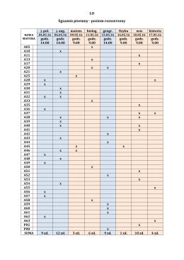 LO Egzamin pisemny - poziom rozszerzony