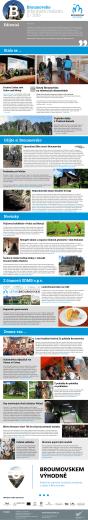 Informační bulletin č. 2/2016