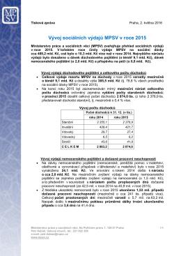 Vývoj sociálních výdajů MPSV v roce 2015