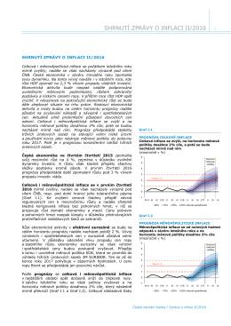 Zpráva o inflaci II/2016 – shrnutí