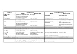 očkovací kalendář