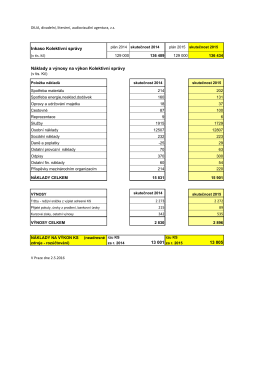 pdf Náklady a výnosy kolektivní správy za rok 201588.11 KB