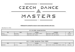 prerazeni_po_zemskych_kolech_cdm_2016