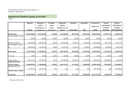 pdf Rozúčtování Kolektivní správy za rok 201588.33 KB