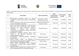 Stan wdrażania krajowych i regionalnych programów operacyjnych