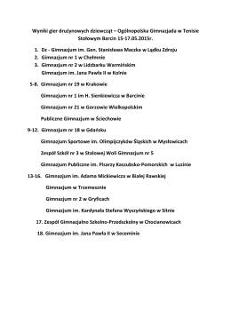 Wyniki gier drużynowych dziewcząt – Ogólnopolska Gimnazjada w