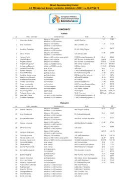 Reprezentacja Polski na 23. Mistrzostwa Europy Juniorów