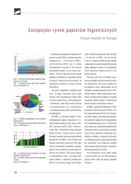 Europejski rynek papierów higienicznych - przegl