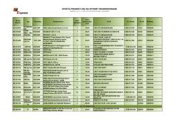 Oferta promocyjna wyrobów regenerowanych