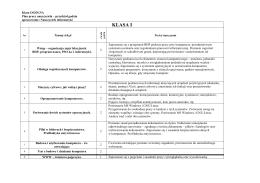 Rozkład treści nauczania z Informatyki
