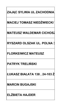 Lista BZWBK - Zbigniew Stonoga