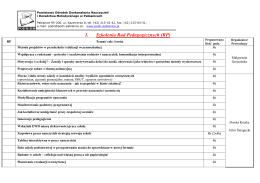 Oferta Szkoleń Rad Pedagogicznych i Kadr Kierowniczych