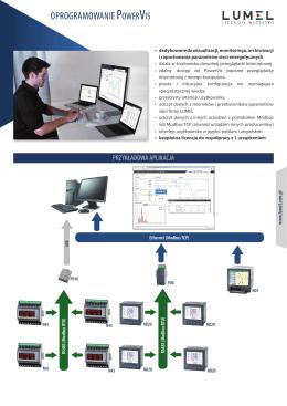 oprograMowanie POWERVIS