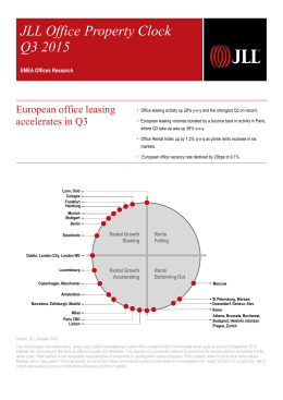 JLL Office Property Clock Q3 2015