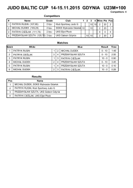 JUDO BALTIC CUP 14-15.11.2015 GDYNIA U23M+100