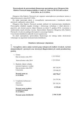 Izba - bilans 2014 inf.dodatkowa wersja do druku