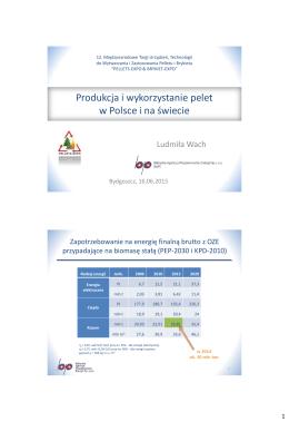 Produkcja i wykorzystanie pelet w Polsce i krajach UE