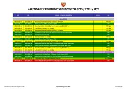 KALENDARZ ZAWODÓW SPORTOWYCH PZTS / ETTU / ITTF
