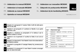 Addendum to manual MC824H IT - Addendum al manuale