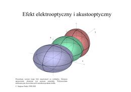 Efekt elektrooptyczny i akustooptyczny