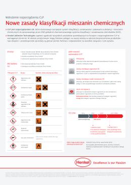 Nowe zasady klasyfikacji mieszanin chemicznych