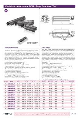 Wentylatory poprzeczne TF45 / Cross flow fans TF45