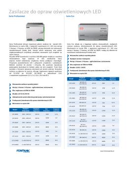 Zasilacze do opraw oświetleniowych LED – Seria ECO